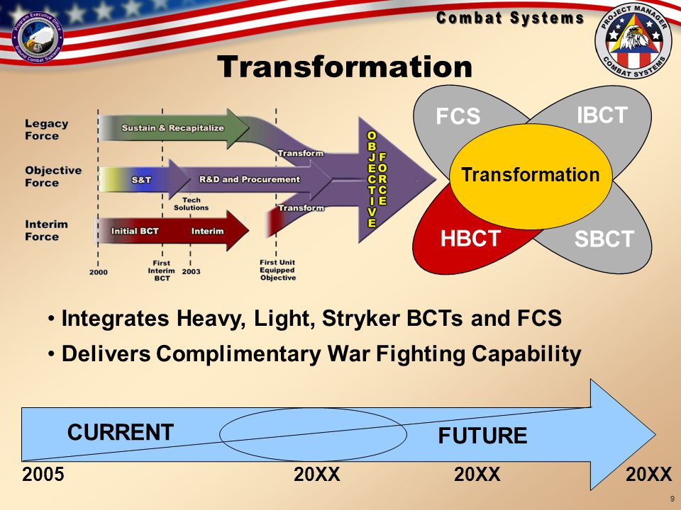 18 Sep 05 BRIEFINGS\TARDEC Brief 19 Sep 05 9 Transformation 2005 20XX 20XX 20XX CURRENT FUTURE SBCT HBCT FCS IBCT Transformation Integrates Heavy, Lig