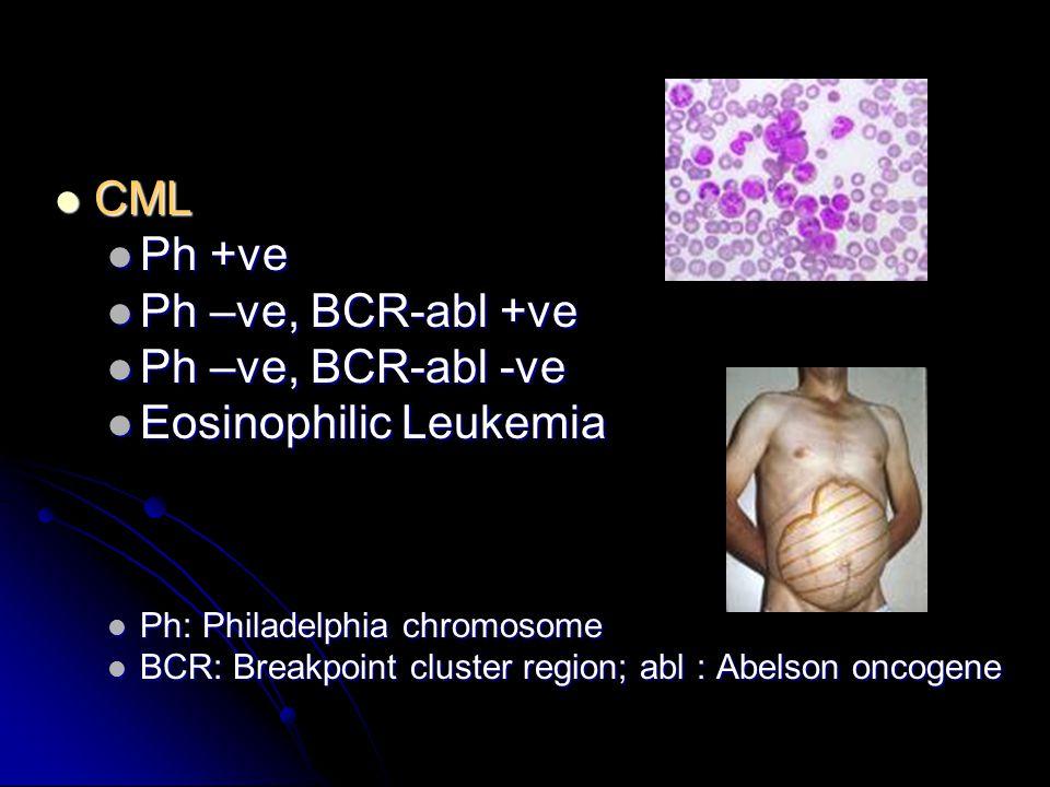 CML CML Ph +ve Ph +ve Ph –ve, BCR-abl +ve Ph –ve, BCR-abl +ve Ph –ve, BCR-abl -ve Ph –ve, BCR-abl -ve Eosinophilic Leukemia Eosinophilic Leukemia Ph: Philadelphia chromosome Ph: Philadelphia chromosome BCR: Breakpoint cluster region; abl : Abelson oncogene BCR: Breakpoint cluster region; abl : Abelson oncogene