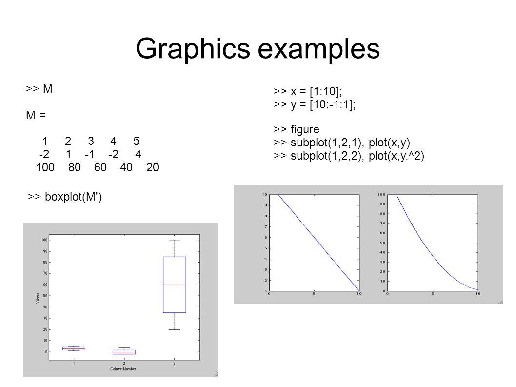 Graphics examples >> M M = 1 2 3 4 5 -2 1 -1 -2 4 100 80 60 40 20 >> boxplot(M ) >> x = [1:10]; >> y = [10:-1:1]; >> figure >> subplot(1,2,1), plot(x,y) >> subplot(1,2,2), plot(x,y.^2)