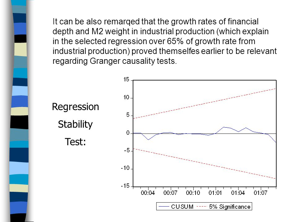 It can be also remarqed that the growth rates of financial depth and M2 weight in industrial production (which explain in the selected regression over 65% of growth rate from industrial production) proved themselfes earlier to be relevant regarding Granger causality tests.