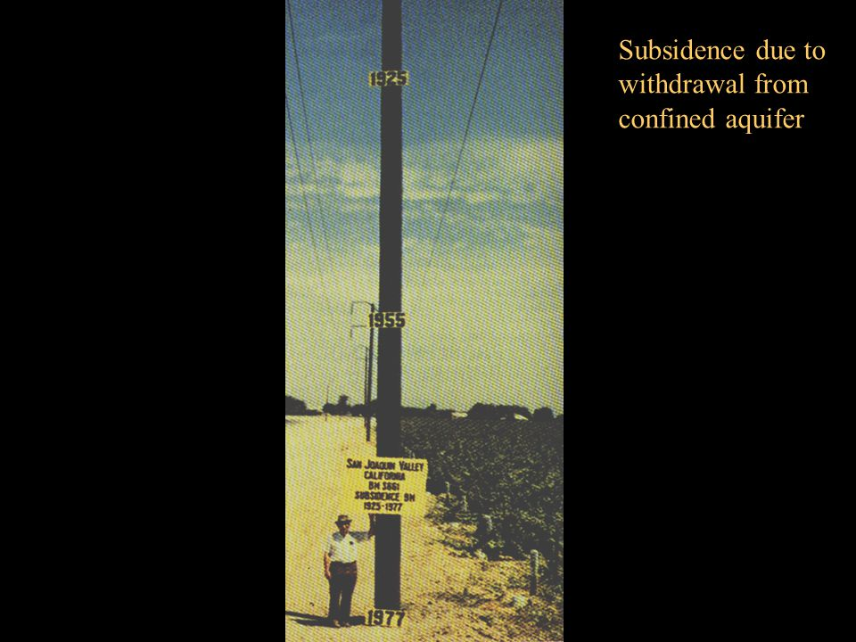 Subsidence due to withdrawal from confined aquifer