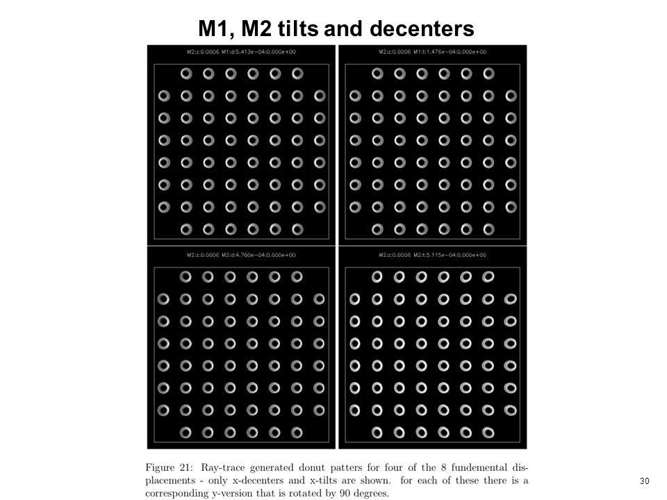 30 M1, M2 tilts and decenters