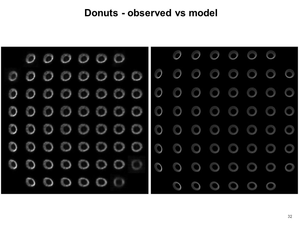 32 Donuts - observed vs model