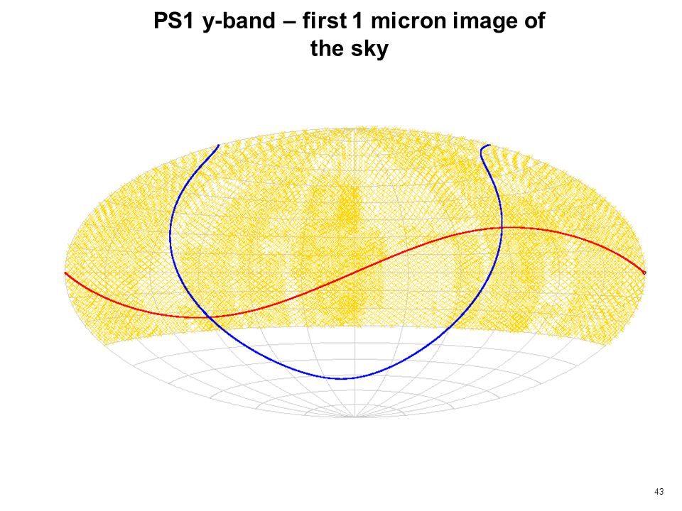 43 PS1 y-band – first 1 micron image of the sky