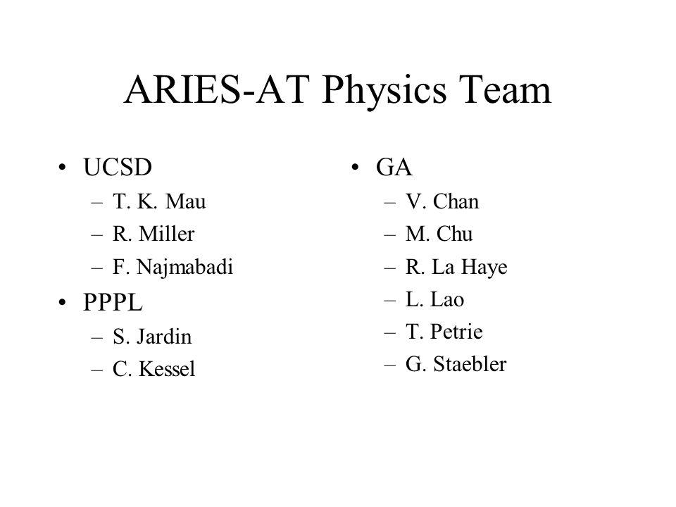 ARIES-AT Physics Team UCSD –T. K. Mau –R. Miller –F.
