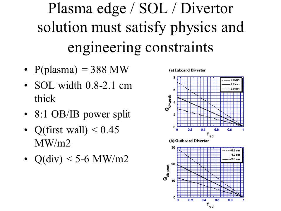 Plasma edge / SOL / Divertor solution must satisfy physics and engineering constraints P(plasma) = 388 MW SOL width 0.8-2.1 cm thick 8:1 OB/IB power split Q(first wall) < 0.45 MW/m2 Q(div) < 5-6 MW/m2