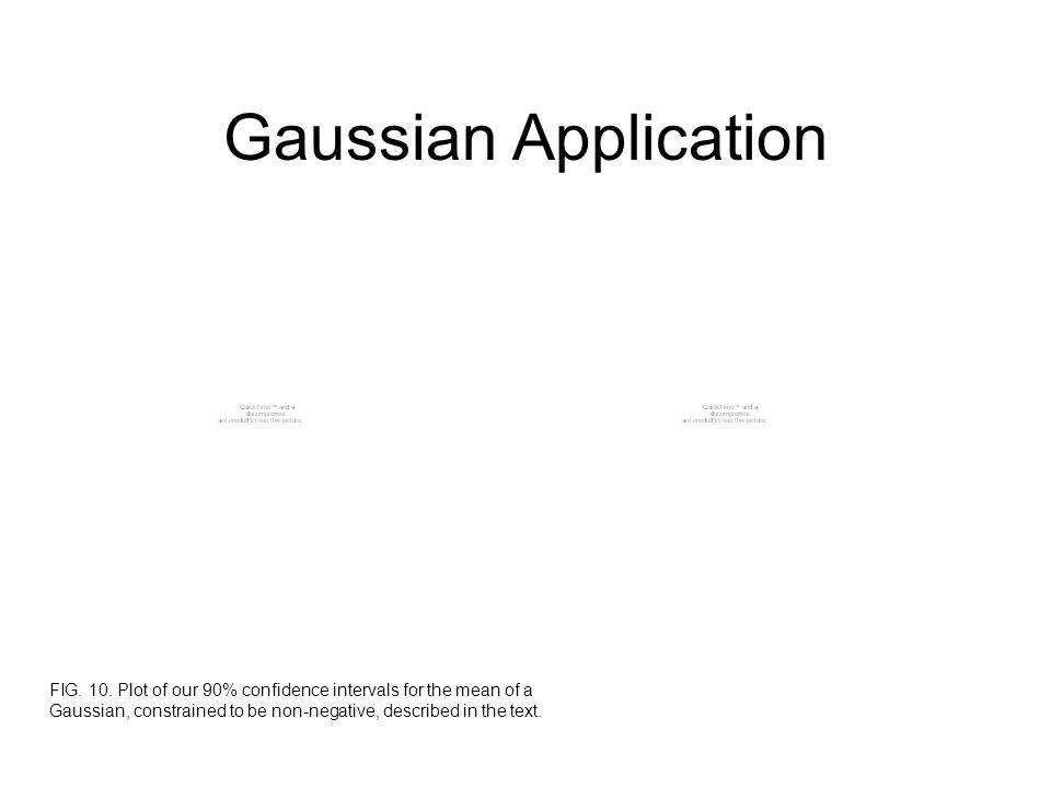 Gaussian Application FIG. 10. Plot of our 90% confidence intervals for the mean of a Gaussian, constrained to be non-negative, described in the text.