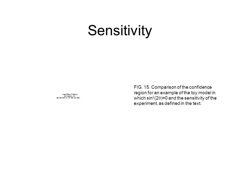 Sensitivity FIG. 15. Comparison of the confidence region for an example of the toy model in which sin 2 (2  )=0 and the sensitivity of the experiment