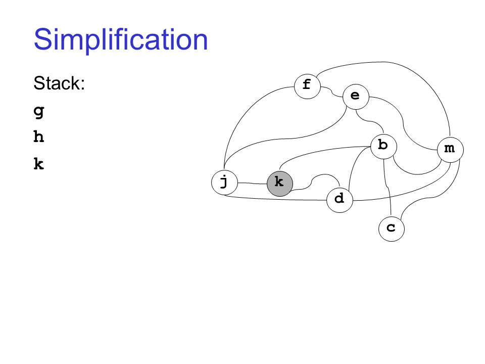 Simplification Stack: g h k j k d c b m f e