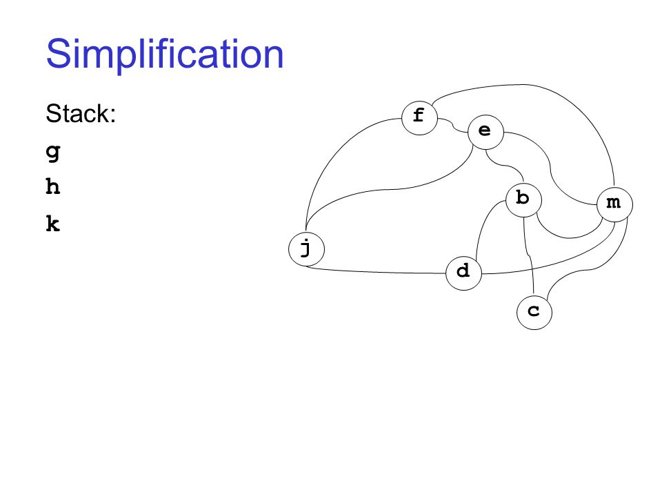 Simplification Stack: g h k j d c b m f e