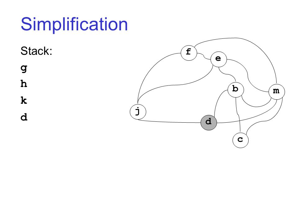 Simplification Stack: g h k d j d c b m f e
