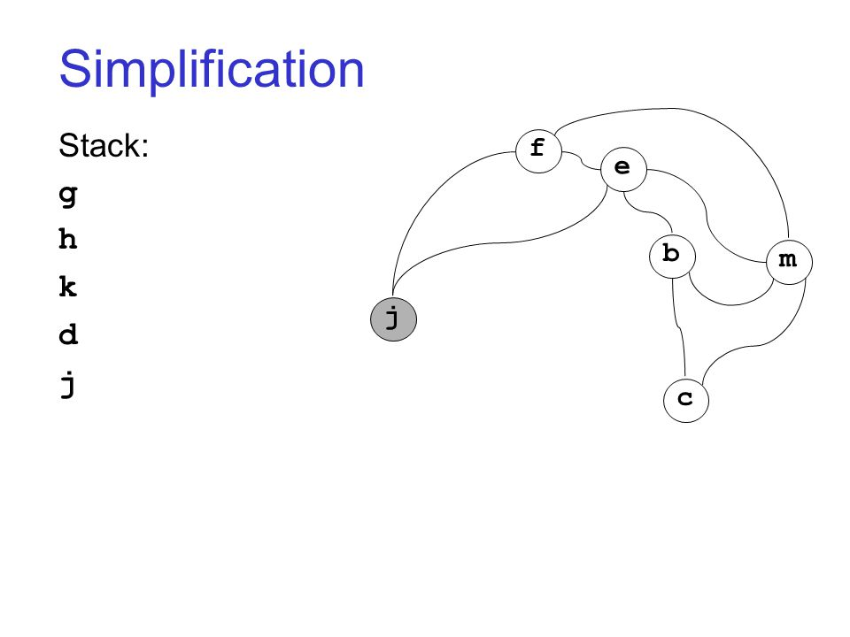 Simplification Stack: g h k d j j c b m f e