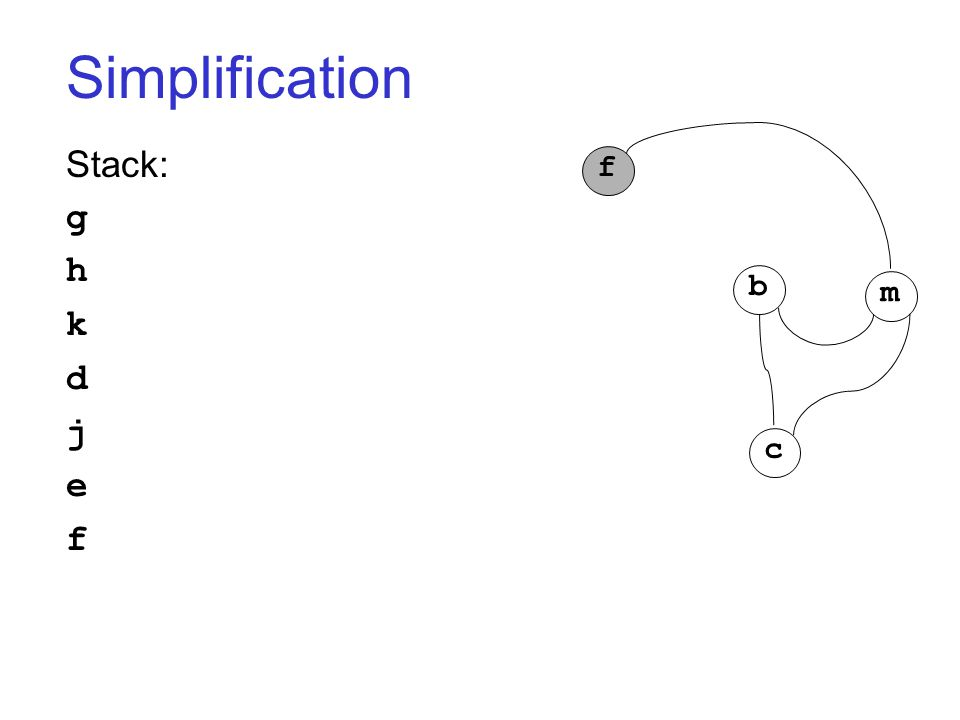 Simplification Stack: g h k d j e f c b m f