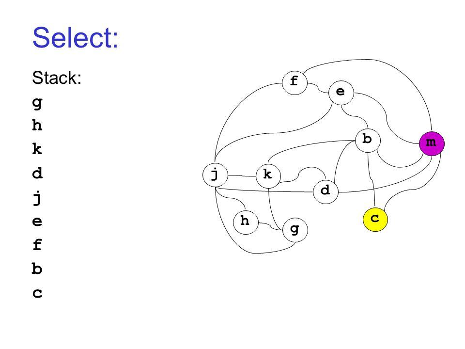 Select: Stack: g h k d j e f b c j k h g d c b m f e