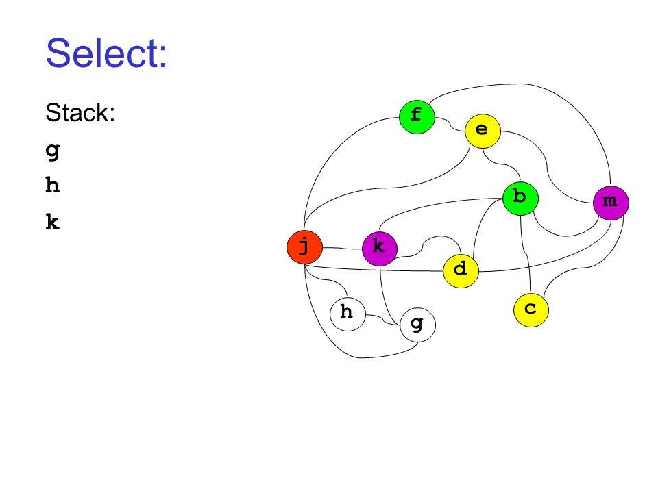 Select: Stack: g h k j k h g d c b m f e