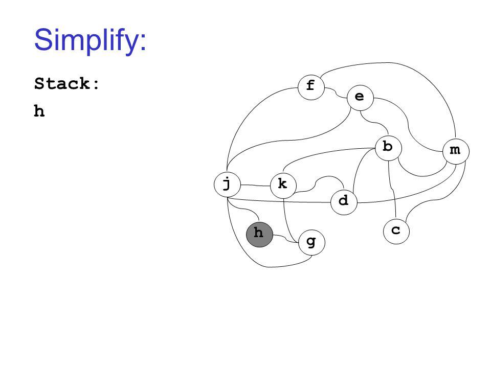 Simplify: Stack: h j k h g d c b m f e
