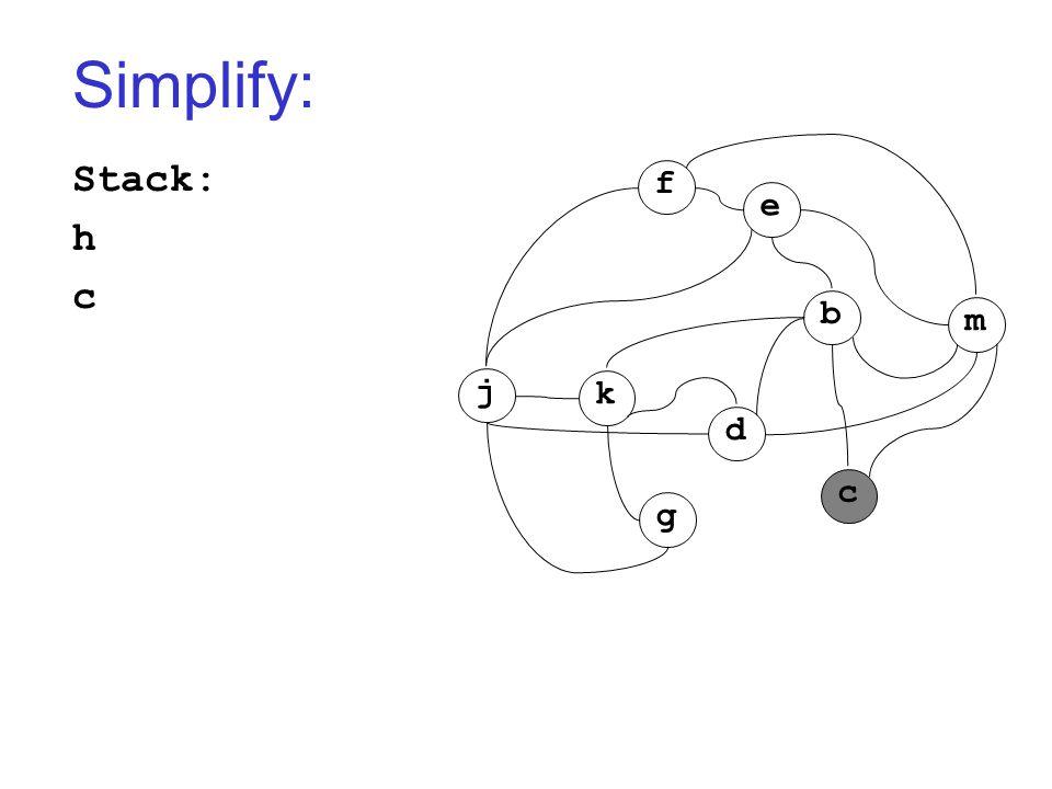 Simplify: Stack: h c j k g d c b m f e