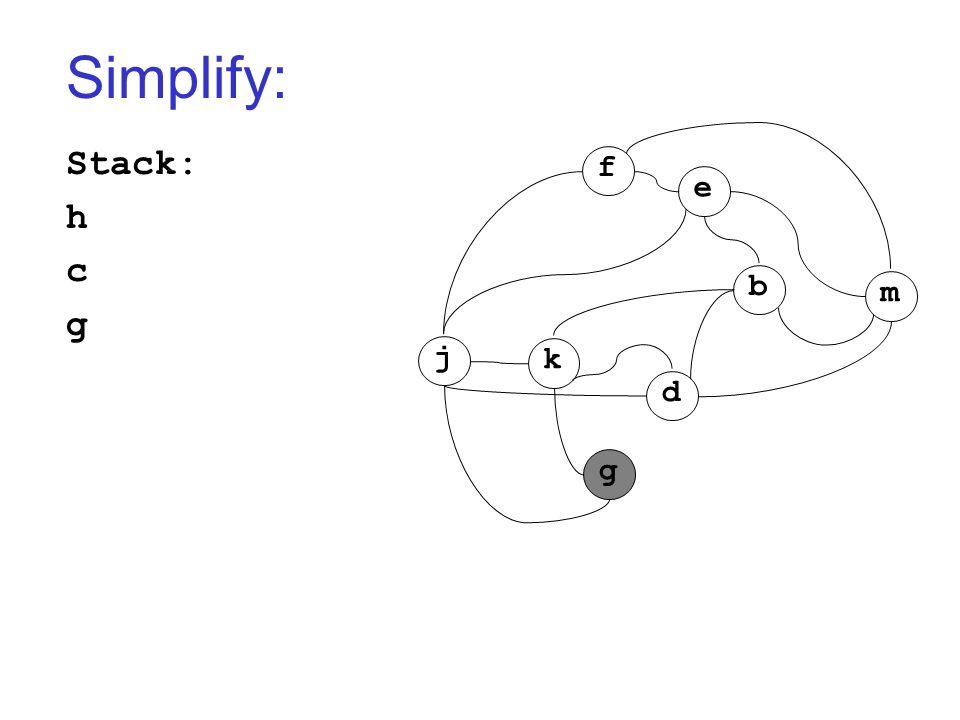 Simplify: Stack: h c g j k g d b m f e