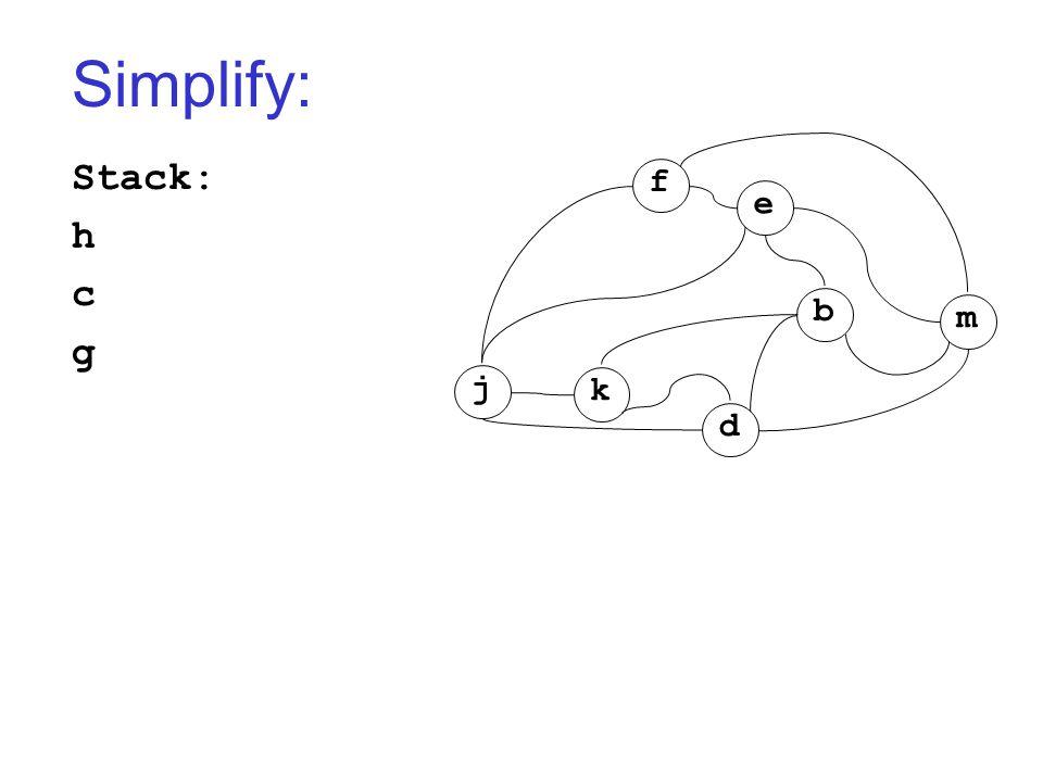 Simplify: Stack: h c g j k d b m f e