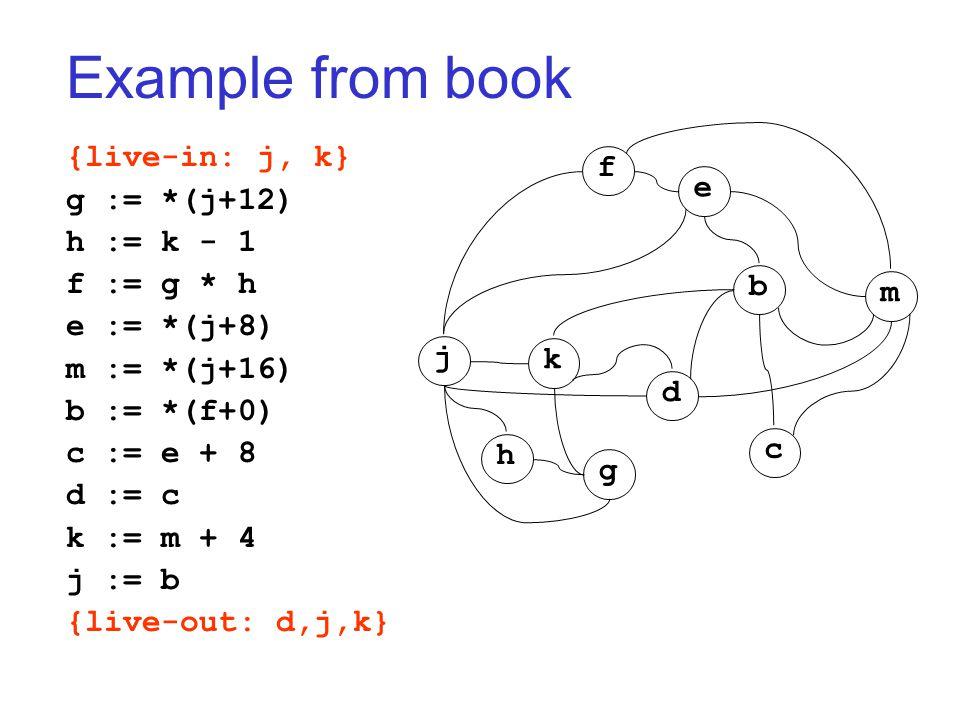 Example from book {live-in: j, k} g := *(j+12) h := k - 1 f := g * h e := *(j+8) m := *(j+16) b := *(f+0) c := e + 8 d := c k := m + 4 j := b {live-out: d,j,k} j k h g d c b m f e