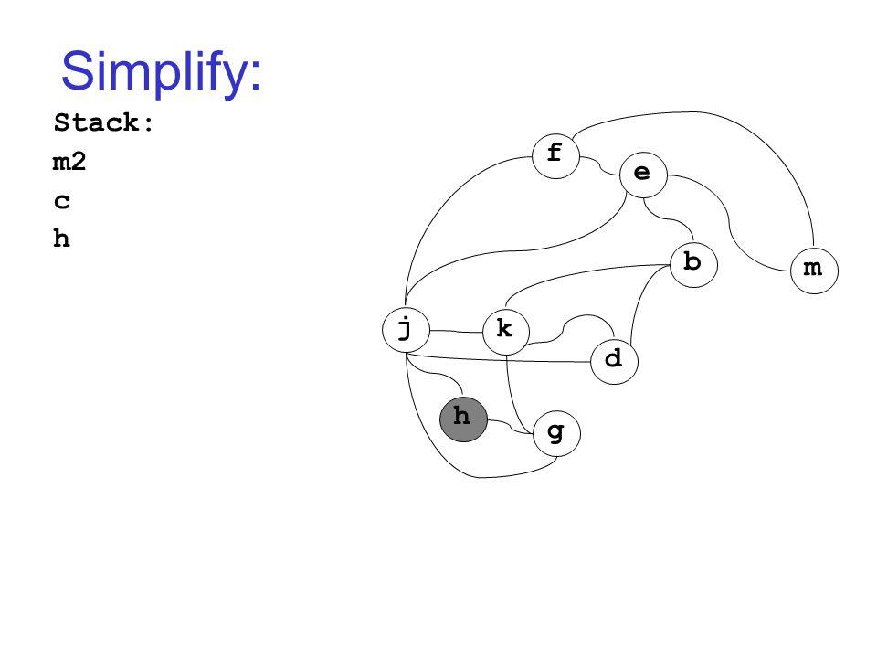 Simplify: j k h g d b m f e Stack: m2 c h