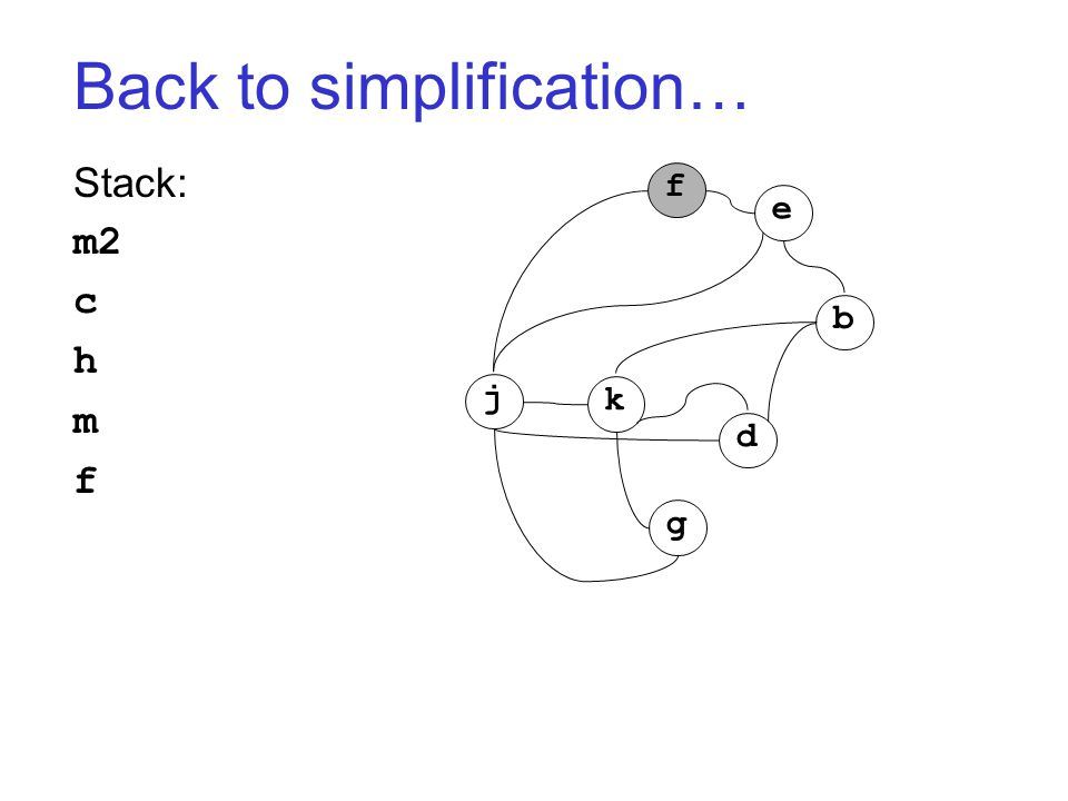 Back to simplification… Stack: m2 c h m f j k g d b f e