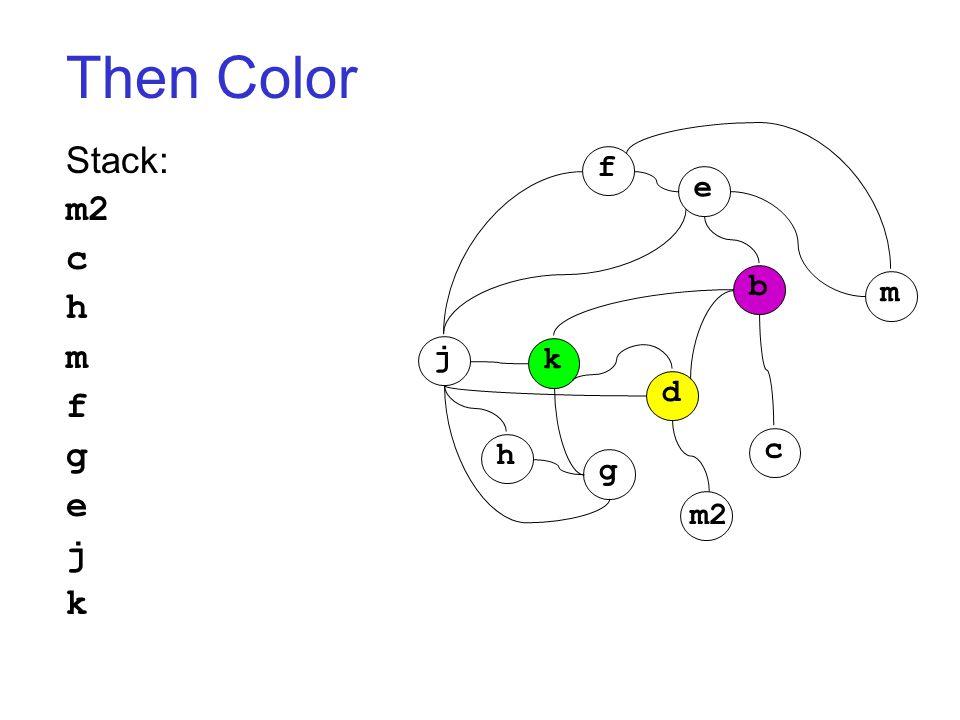 Then Color Stack: m2 c h m f g e j k j k h g d c b m f e m2