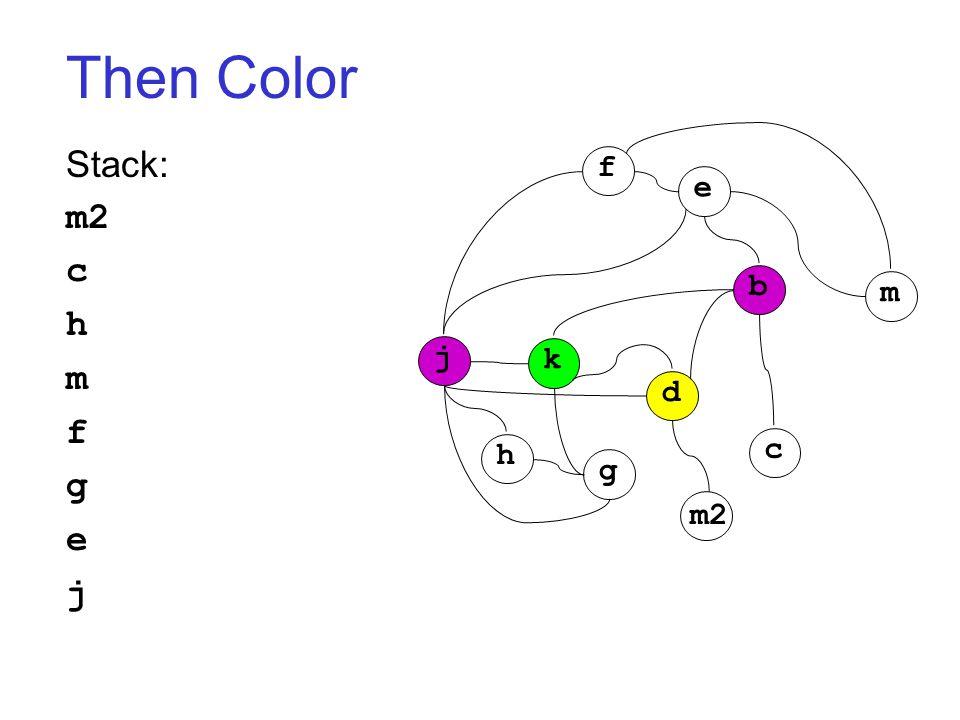 Then Color Stack: m2 c h m f g e j j k h g d c b m f e m2