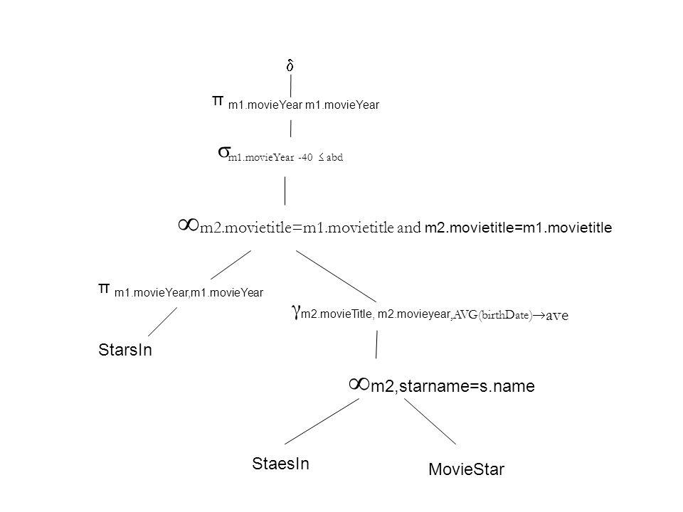 γ m2.movieTitle, m2.movieyear,AVG(birthDate)  ave  m2.movietitle=m1.movietitle and m2.movietitle=m1.movietitle  m1.movieYear -40  abd π m1.movieYe