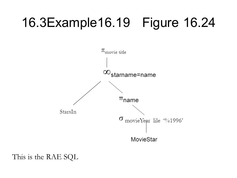16.3Example16.19 Figure 16.24 π movie title σ movieYear lile '%1996' StarsIn This is the RAE SQL π name MovieStar  starname=name