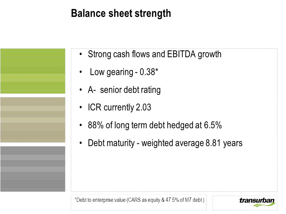 Balance sheet strength Strong cash flows and EBITDA growth Low gearing - 0.38* A- senior debt rating ICR currently 2.03 88% of long term debt hedged at 6.5% Debt maturity - weighted average 8.81 years *Debt to enterprise value (CARS as equity & 47.5% of M7 debt )