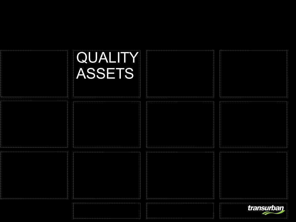 Select View/Master/Slide Master to type classification here QUALITY ASSETS