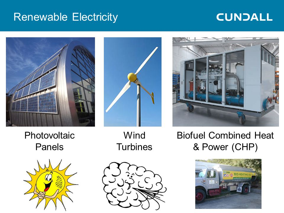 Renewable Electricity Photovoltaic Panels Wind Turbines Biofuel Combined Heat & Power (CHP)