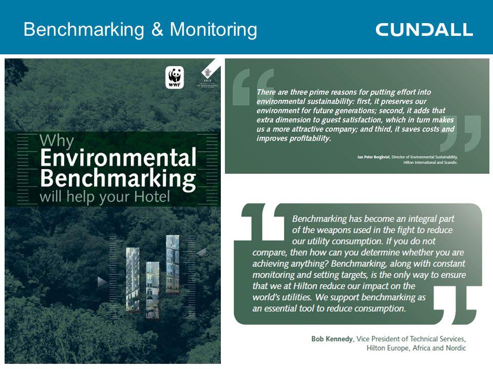Benchmarking & Monitoring