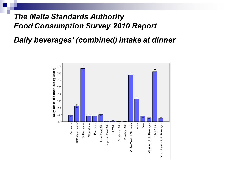 The Malta Standards Authority Food Consumption Survey 2010 Report Daily beverages' (combined) intake at dinner