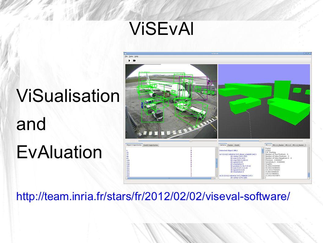 ViSEvAl ViSualisation and EvAluation http://team.inria.fr/stars/fr/2012/02/02/viseval-software/