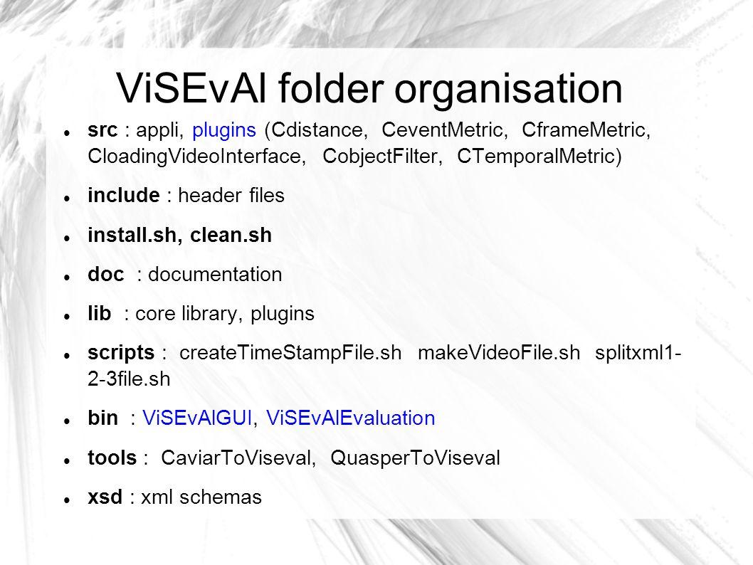 ViSEvAl folder organisation src : appli, plugins (Cdistance, CeventMetric, CframeMetric, CloadingVideoInterface, CobjectFilter, CTemporalMetric) include : header files install.sh, clean.sh doc : documentation lib : core library, plugins scripts : createTimeStampFile.sh makeVideoFile.sh splitxml1- 2-3file.sh bin : ViSEvAlGUI, ViSEvAlEvaluation tools : CaviarToViseval, QuasperToViseval xsd : xml schemas