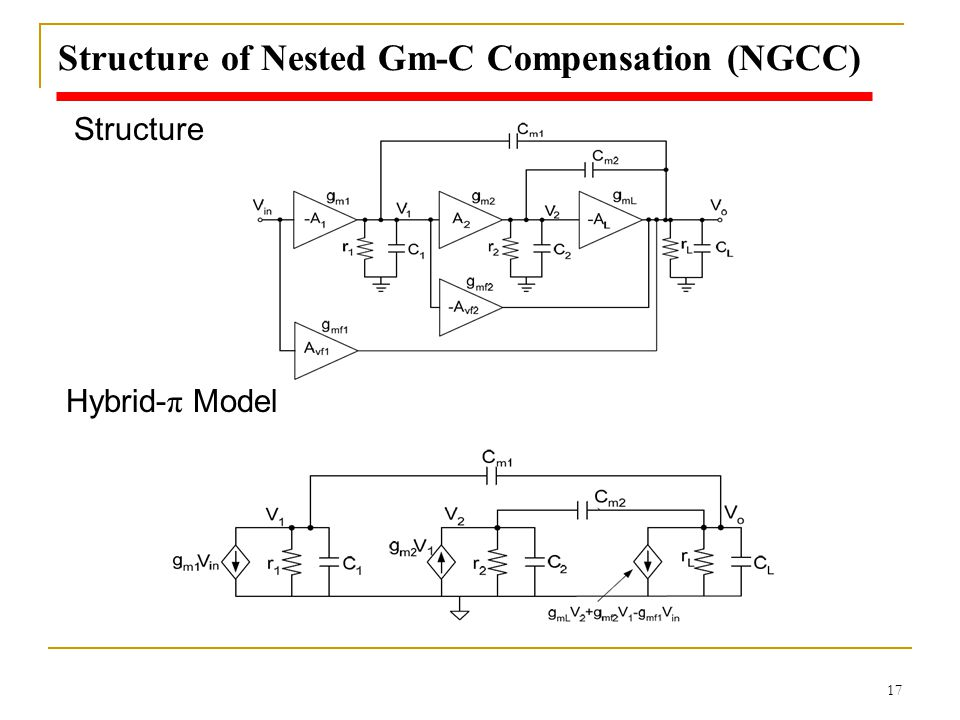 17 Structure of Nested Gm-C Compensation (NGCC) Structure Hybrid- π Model