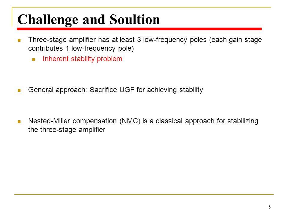 16 Transfer function Assume g mL >> g m2, C L, C m1, C m2 >> C 1, C 2