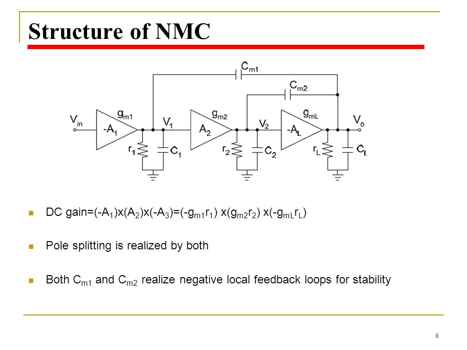 6 Structure of NMC DC gain=(-A 1 )x(A 2 )x(-A 3 )=(-g m1 r 1 ) x(g m2 r 2 ) x(-g mL r L ) Pole splitting is realized by both Both C m1 and C m2 realiz
