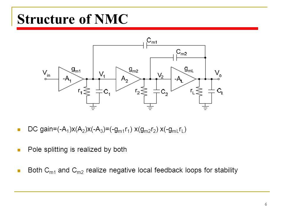 7 Hybrid-π Model Structure Hybrid- π Model Hybrid- model is used to derive small-signal transfer function (V o /V in )
