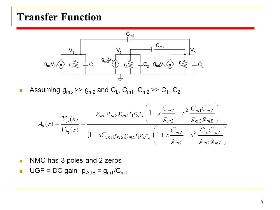 9 Review on Quadratic Polynomial (1) When the denominator of the transfer function has a quadratic polynomial as The amplifier has either 2 separate poles (real roots of D(s)) or 1 complex pole pair (complex roots) Complex pole pair exists if