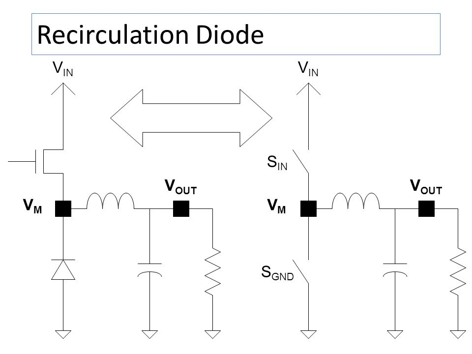 Recirculation Diode V OUT V IN V OUT V IN S IN S GND VMVM VMVM