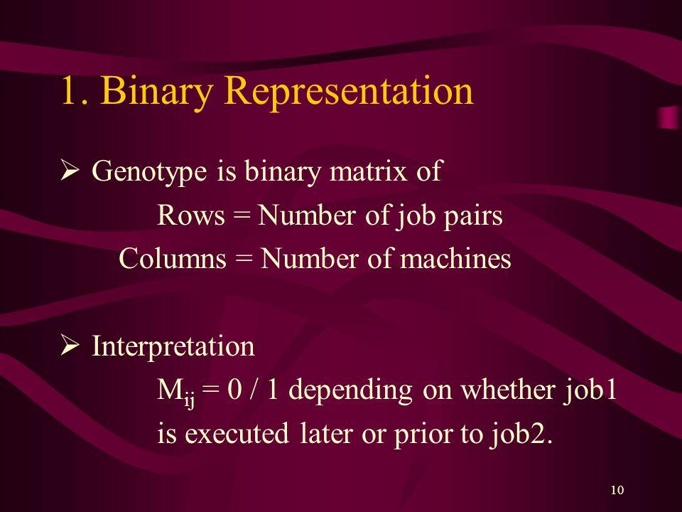 10 1. Binary Representation  Genotype is binary matrix of Rows = Number of job pairs Columns = Number of machines  Interpretation M ij = 0 / 1 depen