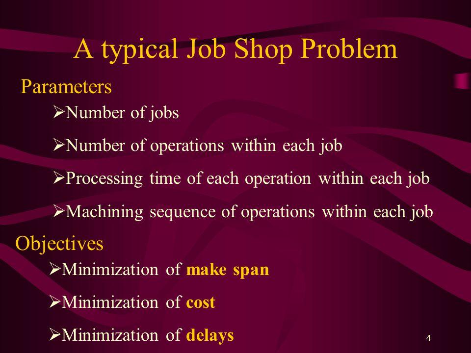 4 A typical Job Shop Problem Objectives  Minimization of make span  Minimization of cost  Minimization of delays Parameters  Number of jobs  Numb