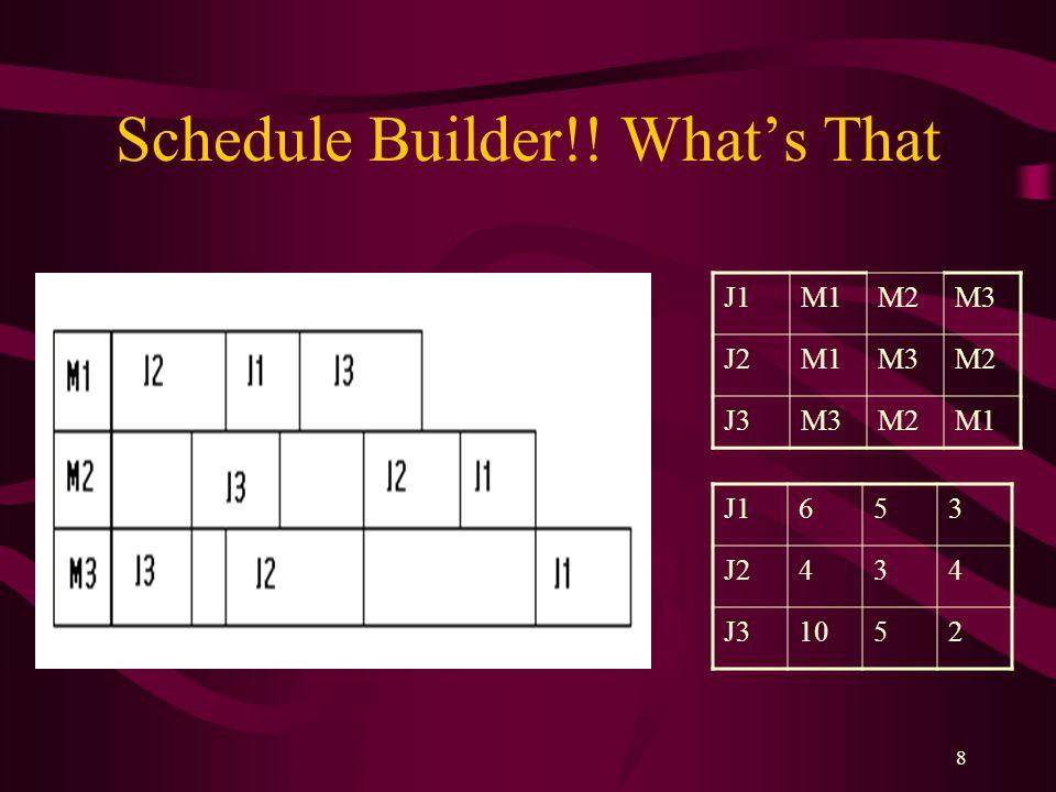 8 Schedule Builder!! What's That J1M1M2M3 J2M1M3M2 J3M3M2M1 J1653 J2434 J31052
