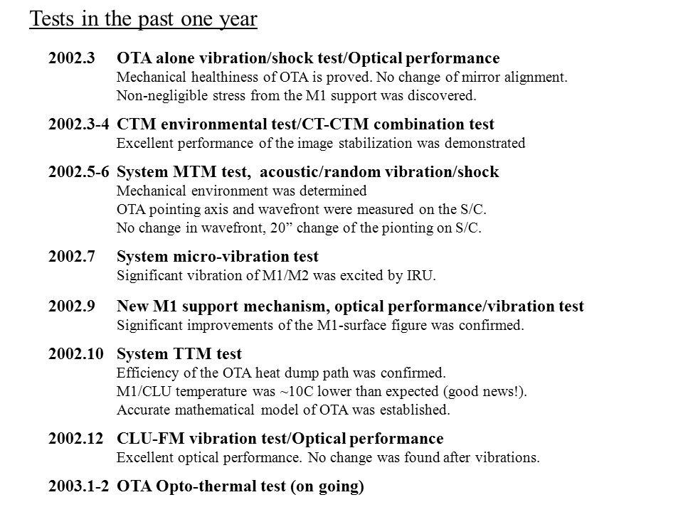 OTA vibration test, 2002.3 Wavefront measurement with OTA tower, 2002.4