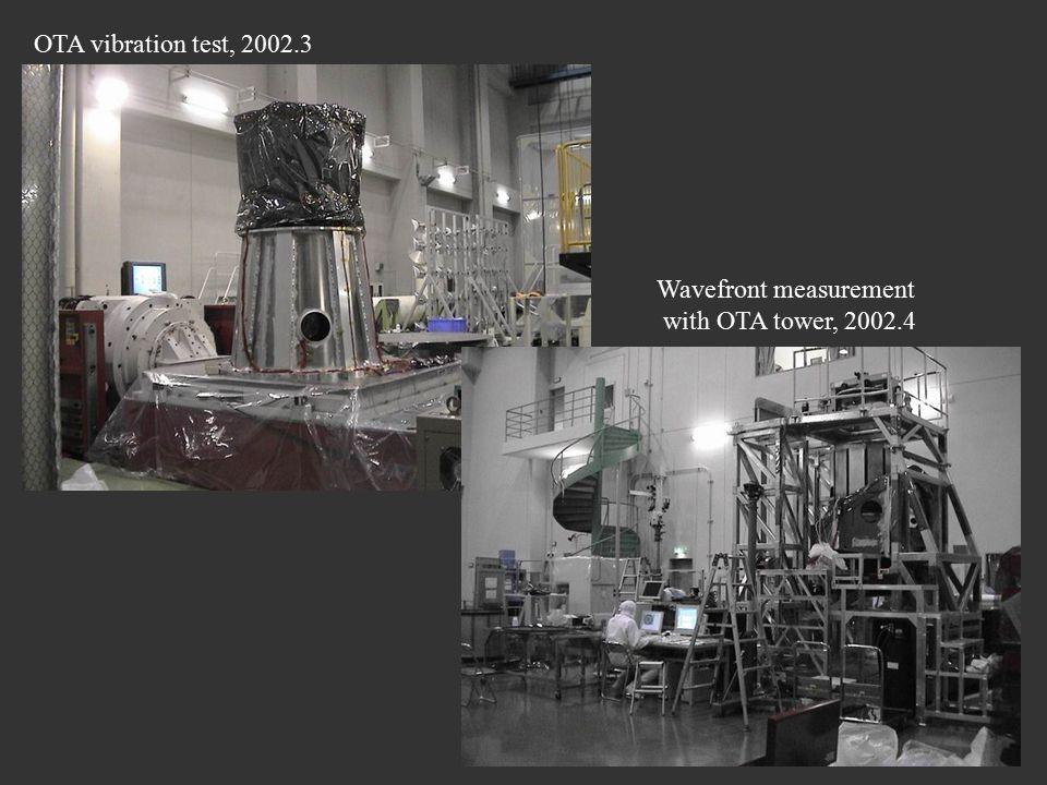 19.9 ~ 43.2 C 1.1 ~ 16.3 C  27.8 ~ 4.6 C  1.7 ~ 25.0 C 16.0 ~ 30.0 C 26.2 ~ 45.7 C Predicted OTA temperature in orbit Heater control  21.5 ~ 4.4 C 21.1 ~ 67.3 C Heater control Aim: to verify the optical performance (image quality) of OTA under the thermal environment in orbit.