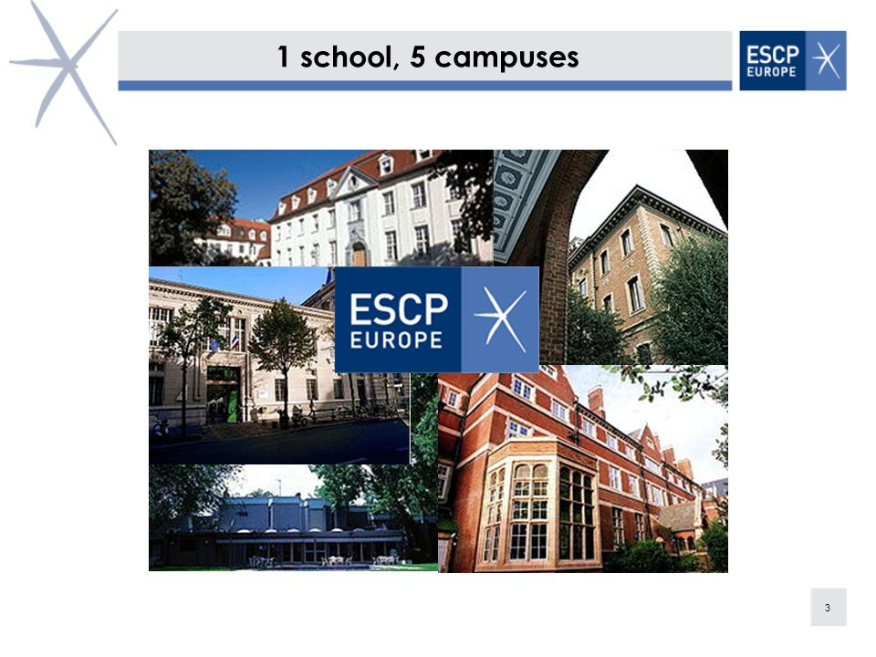 4 ESCP Europe London campus It is currently hosting the following programmes: Master in Management (MIM) year 1 and year 2 specialisation in Consulting and in Marketing and Creativity Master in European Business (MEB) Master in Marketing and Creativity (MMK) Specialised masters (Finance, International Business Law and Management) Summer Courses (July, 3 week course, Marketing in Practice, Finance in London, International Management).