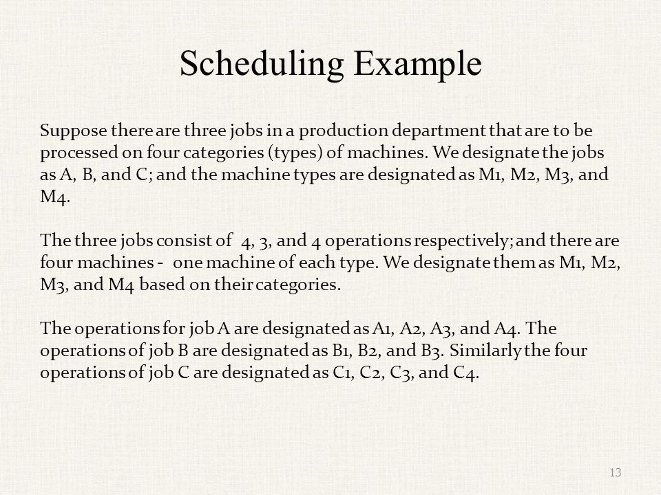 Scheduling Example (continued) Each job is characterized by its routing that specifies the information about the number of operations to be performed, the sequence of these operations, and the machines required for processing these operations.